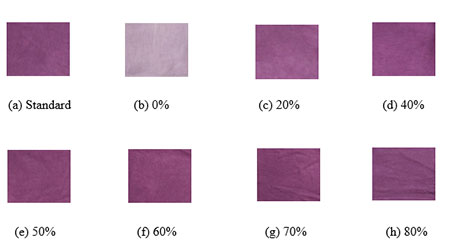 Reuse of dye effluents into the fresh batch dyeing with the variation of chemical and dye percentages
