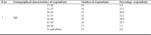 A study on job satisfaction and employee welfare in garment industries