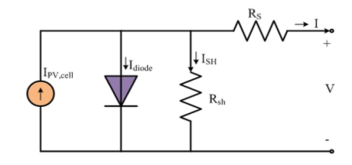 Enhanced PLL (EPLL) Synchronization and HBCC Controlling of Grid-Interactive (PV-SOFC) Hybrid Generating System