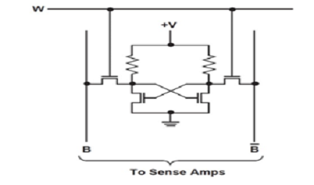 Low Power PPN inverter based 10T SRAM Cell