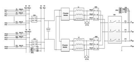 Fault Detection and Troubleshooting in a PV Grid-Tied Inverter