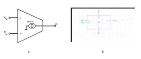 Power Efficient Biquadratic Filter designing using OTA